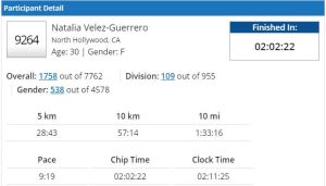 Race Results Los Angeles