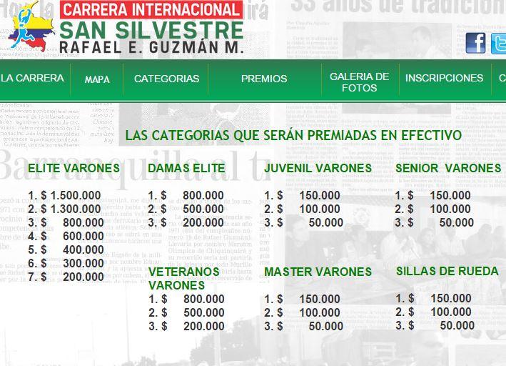 Premiación Carrera Internacional San Silvestre de Barranquilla